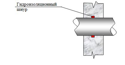 гидроизоляция трубных проходок - 1