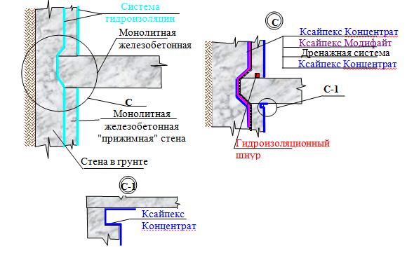 гидроизоляция стен в грунте - 2