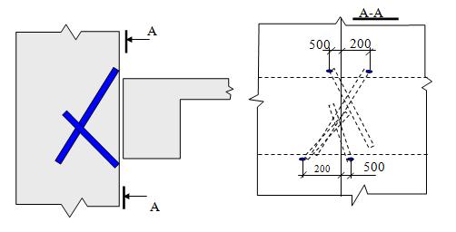 гидроизоляция стен в грунте - 4