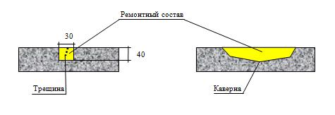 ремонт бетонных элементов - 1