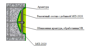 ремонт железобетонных элементов - 2