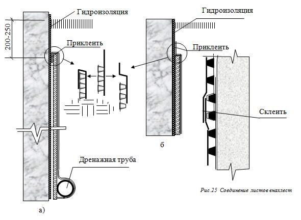 устройство дренажных систем - 1