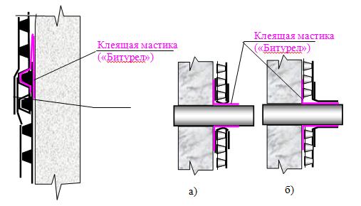 устройство дренажных систем - 3