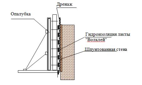 устройство дренажных систем - 5